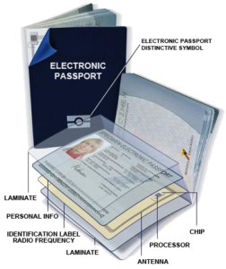 electronic-passport